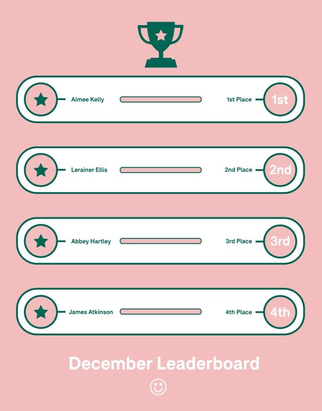 Student Ambassador Leaderboard December-01